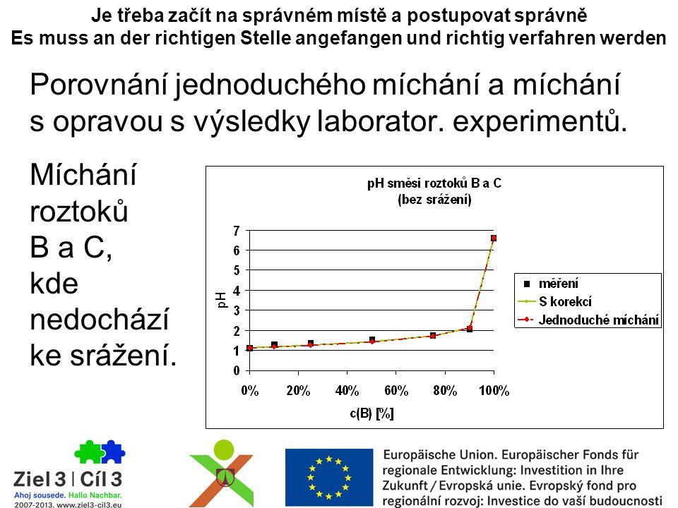 Porovnání jednoduchého míchání a míchání s opravou s výsledky laborator.