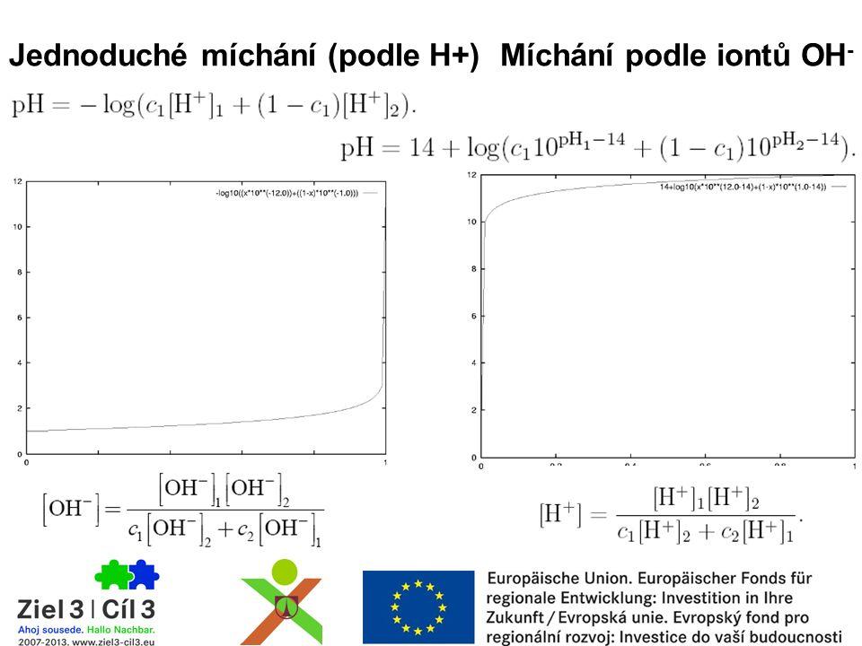 Jednoduché míchání (podle H+)Míchání podle iontů OH -