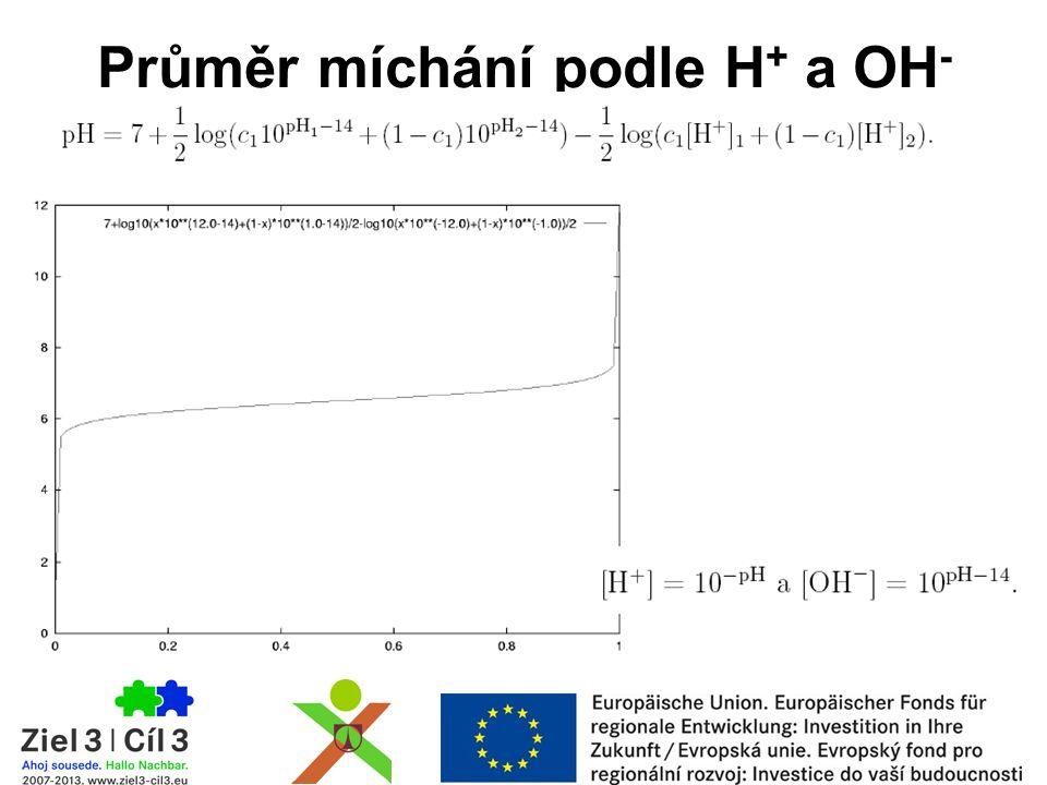 Průměr míchání podle H + a OH -