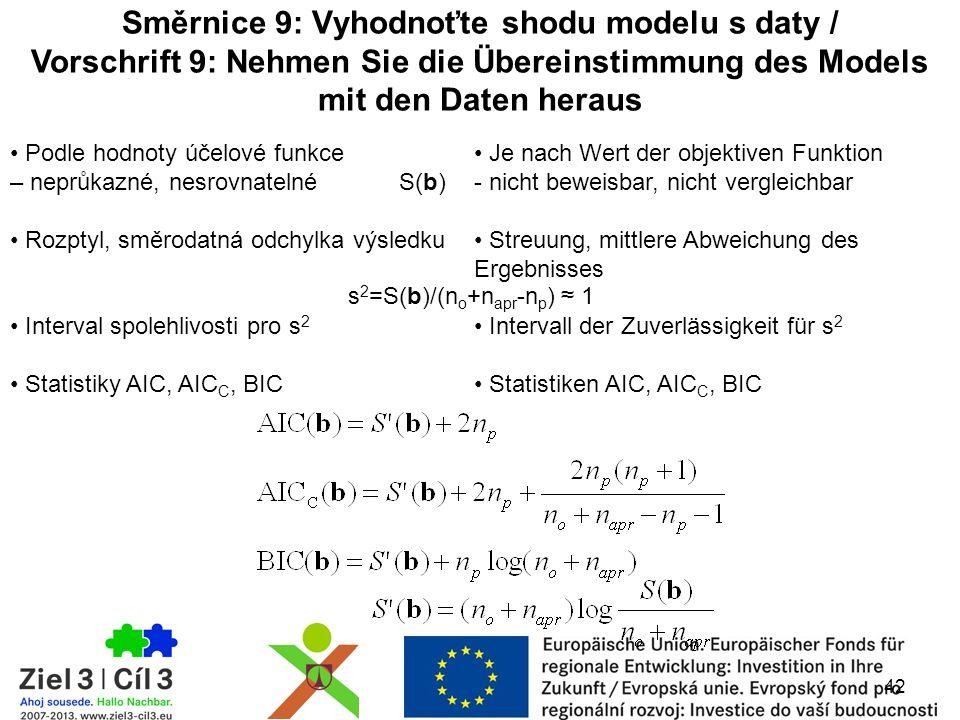 42 Směrnice 9: Vyhodnoťte shodu modelu s daty / Vorschrift 9: Nehmen Sie die Übereinstimmung des Models mit den Daten heraus Podle hodnoty účelové funkce – neprůkazné, nesrovnatelné S(b) Rozptyl, směrodatná odchylka výsledku Interval spolehlivosti pro s 2 Statistiky AIC, AIC C, BIC s 2 =S(b)/(n o +n apr -n p ) ≈ 1 Je nach Wert der objektiven Funktion - nicht beweisbar, nicht vergleichbar Streuung, mittlere Abweichung des Ergebnisses Intervall der Zuverlässigkeit für s 2 Statistiken AIC, AIC C, BIC