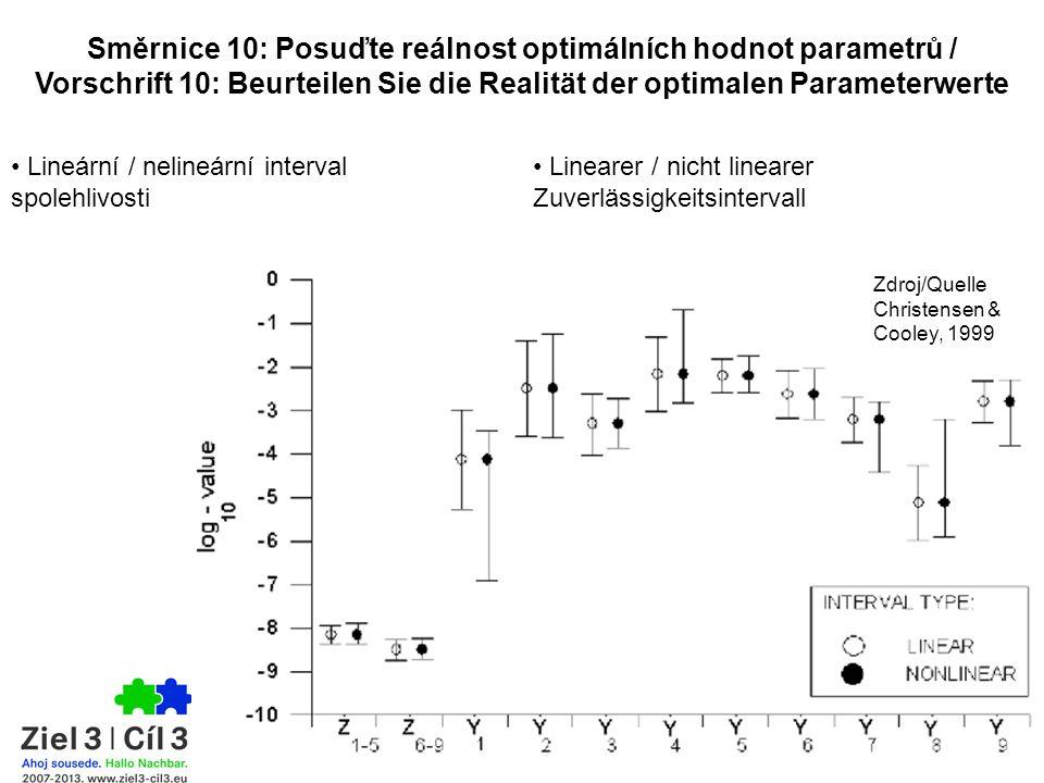 48 Zdroj/Quelle Christensen & Cooley, 1999 Lineární / nelineární interval spolehlivosti Linearer / nicht linearer Zuverlässigkeitsintervall Směrnice 10: Posuďte reálnost optimálních hodnot parametrů / Vorschrift 10: Beurteilen Sie die Realität der optimalen Parameterwerte