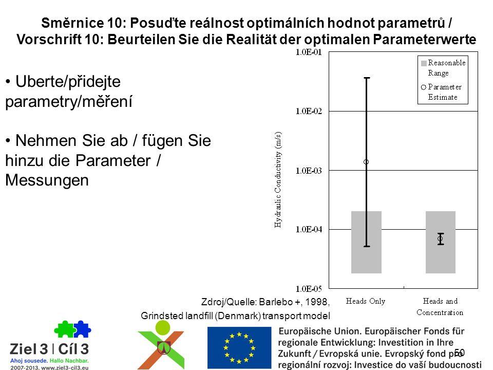 50 Uberte/přidejte parametry/měření Nehmen Sie ab / fügen Sie hinzu die Parameter / Messungen Zdroj/Quelle: Barlebo +, 1998, Grindsted landfill (Denma