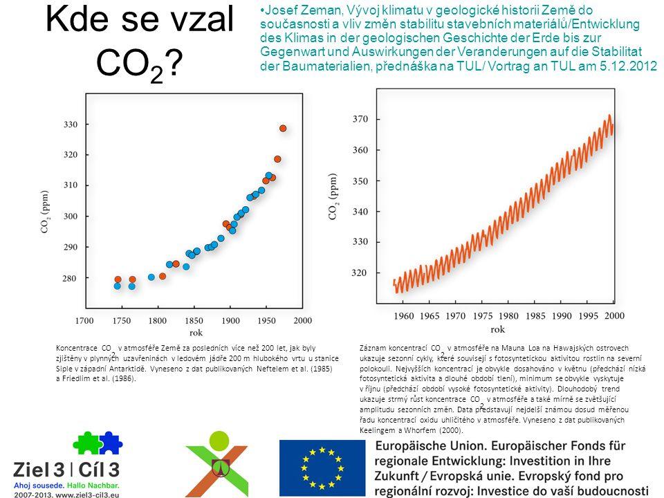 Kde se vzal CO 2 ? Záznam koncentrací CO 2 v atmosféře na Mauna Loa na Hawajských ostrovech ukazuje sezonní cykly, které souvisejí s fotosyntetickou