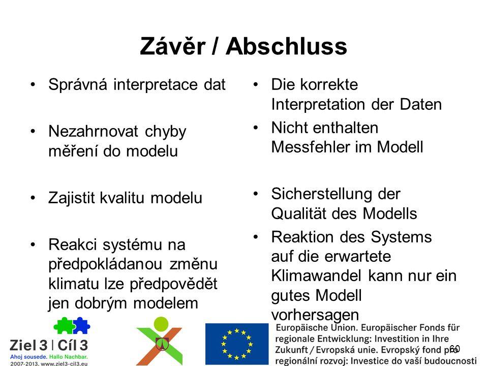 60 Závěr / Abschluss Správná interpretace dat Nezahrnovat chyby měření do modelu Zajistit kvalitu modelu Reakci systému na předpokládanou změnu klimat