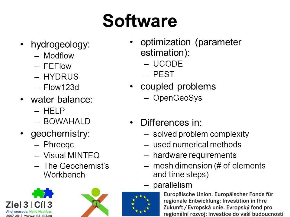40 Směrnice 8: Uvažujte alternativní modely / Vorschrift 8: Denken Sie über alternative Modelle nach Ne jiné softwary, ale jiné pravděpodobné koncepční modely (geometrie, geologie, …) Porovnejte shodu modelů s daty, reálnost hodnot parametrů, posuďte podobnost/rozdílnost jejich předpovědí Nicht andere Software, sonder auch andere mögliche konzeptionelle Modelle (Geometrie, Geologie,… ) Vergleichen Sie die Übereinstimmung der Modelle mit den Daten, die Realität der Parameterwerte, Beurteilen Sie die Gleichheit / die Unterschiede der Voraussagen