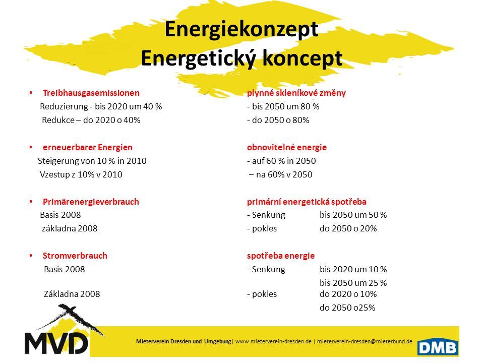 Mieterverein Dresden und Umgebung  www.mieterverein-dresden.de   mieterverein-dresden@mieterbund.de Energiekonzept Energetický koncept Verkehrssektor sektor dopravy -Basis 2005 - základna 2008 -Senkung des Energieverbrauchs – pokles spotřeby energie do bis 2050 m 40 % gegenüber 2005 2050m o 40% proti 2005 Sanierungsrate des míra sanace stavu budovy Gebäudebestandes -Verdopplung der jährlichen Rate bis - zdvojnásobení roční míry do 2050 von 1 % auf 2 % 2050 z 1% na 2% Primärenergiebedarf im primární energetická potřeba Gebäudebestand stavu budovy - Senkung bis 2050 um 80 %- pokles do 2050 p 80%
