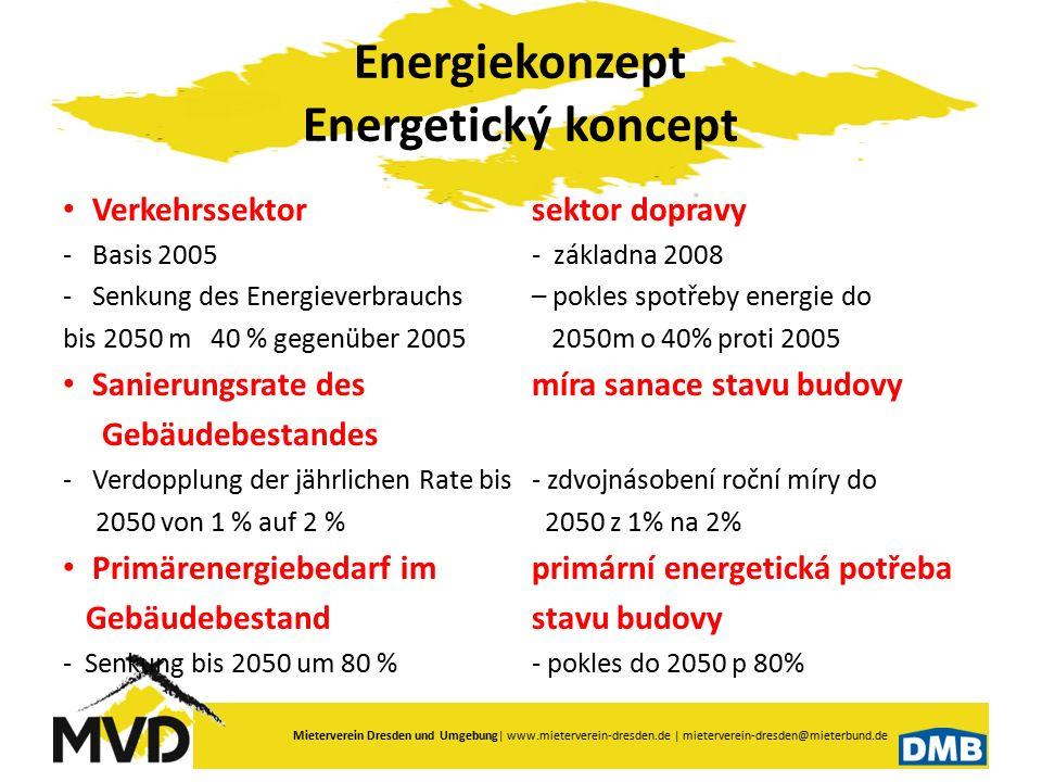 """Mieterverein Dresden und Umgebung  www.mieterverein-dresden.de   mieterverein-dresden@mieterbund.de Energieverbrauch im Gebäudebestand Spotřeba energie v budovách 40 % des deutschen Energieverbrauchs 40 % spotřeby energie Německa 20 % der CO 2 -Emissionen 20% emisí CO 2 Gebäudebereich bildet """"Herzstück der Energieeinsparung."""