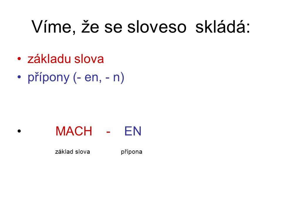 Víme, že se sloveso skládá: základu slova přípony (- en, - n) MACH - EN základ slova přípona