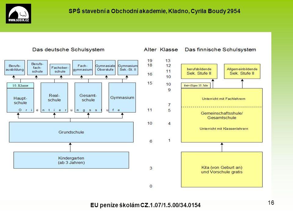SPŠ stavební a Obchodní akademie, Kladno, Cyrila Boudy 2954 EU peníze školám CZ.1.07/1.5.00/34.0154 16