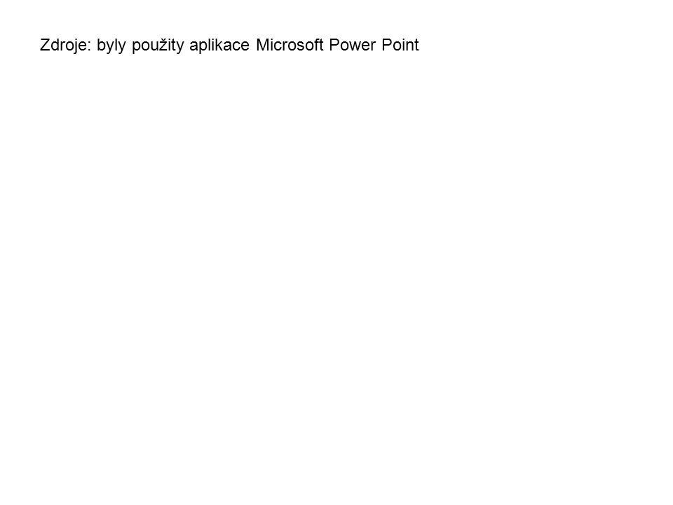Zdroje: byly použity aplikace Microsoft Power Point