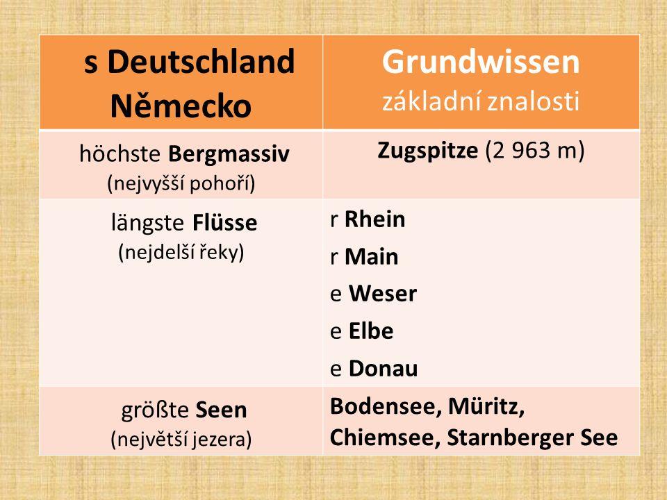 s Deutschland Německo Grundwissen základní znalosti höchste Bergmassiv (nejvyšší pohoří) Zugspitze (2 963 m) längste Flüsse (nejdelší řeky) r Rhein r Main e Weser e Elbe e Donau größte Seen (největší jezera) Bodensee, Müritz, Chiemsee, Starnberger See