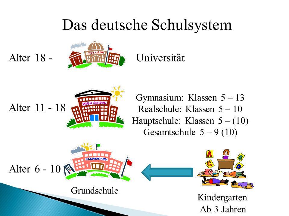 Kindergarten Grundschule Alter 6 - 10 Alter 11 - 18 Gymnasium: Klassen 5 – 13 Realschule: Klassen 5 – 10 Hauptschule: Klassen 5 – (10) Gesamtschule 5 – 9 (10) UniversitätAlter 18 - Ab 3 Jahren Das deutsche Schulsystem
