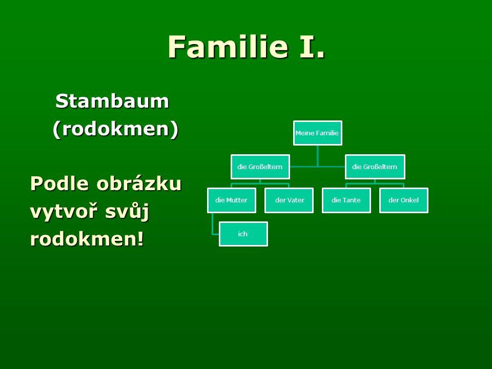 Familie I. Stambaum (rodokmen) (rodokmen) Podle obrázku vytvoř svůj rodokmen.