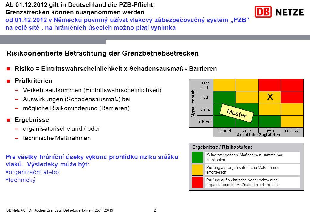 DB Netz AG | Dr.