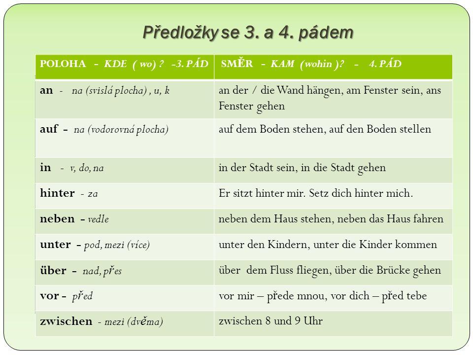 Předložky se 3. a 4. pádem POLOHA - KDE ( wo) ? -3. PÁD SM Ě R - KAM (wohin )? - 4. PÁD an - na (svislá plocha), u, kan der / die Wand hängen, am Fens