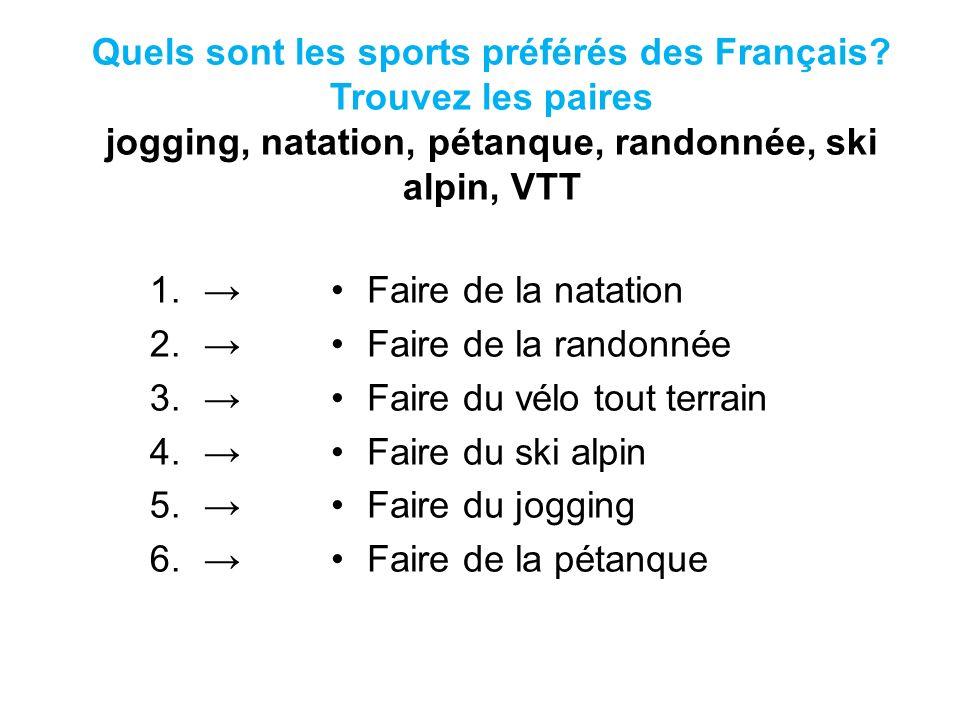 Quels sont les sports préférés des Français.