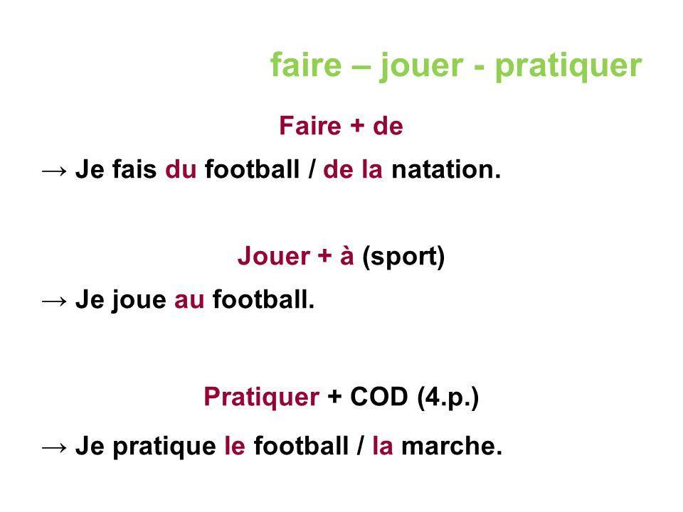 faire – jouer - pratiquer Faire + de → Je fais du football / de la natation.