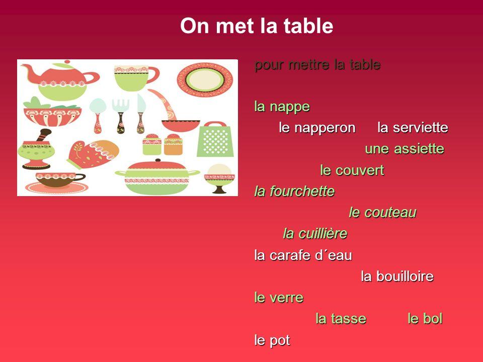 On met la table pour mettre la table la nappe le napperon la serviette le napperon la serviette une assiette une assiette le couvert le couvert la fou