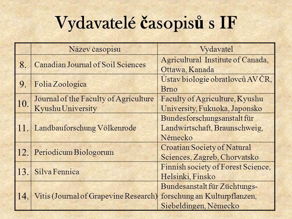 Vydavatelé č asopis ů s IF Název časopisuVydavatel 8.