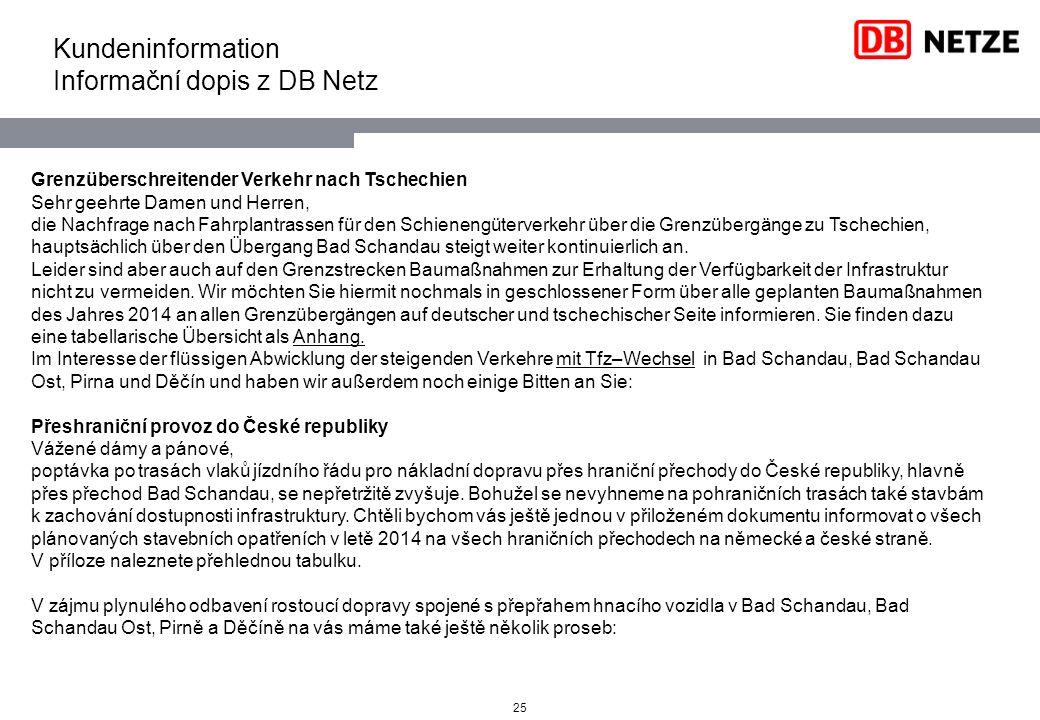 25 Kundeninformation Informační dopis z DB Netz Grenzüberschreitender Verkehr nach Tschechien Sehr geehrte Damen und Herren, die Nachfrage nach Fahrplantrassen für den Schienengüterverkehr über die Grenzübergänge zu Tschechien, hauptsächlich über den Übergang Bad Schandau steigt weiter kontinuierlich an.