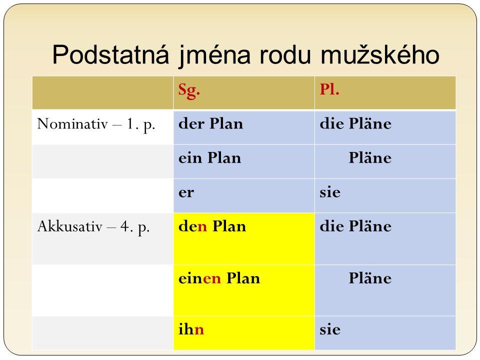 Podstatná jména rodu mužského Sg.Pl. Nominativ – 1. p.der Plandie Pläne ein Plan Pläne ersie Akkusativ – 4. p.den Plandie Pläne einen Plan Pläne ihnsi