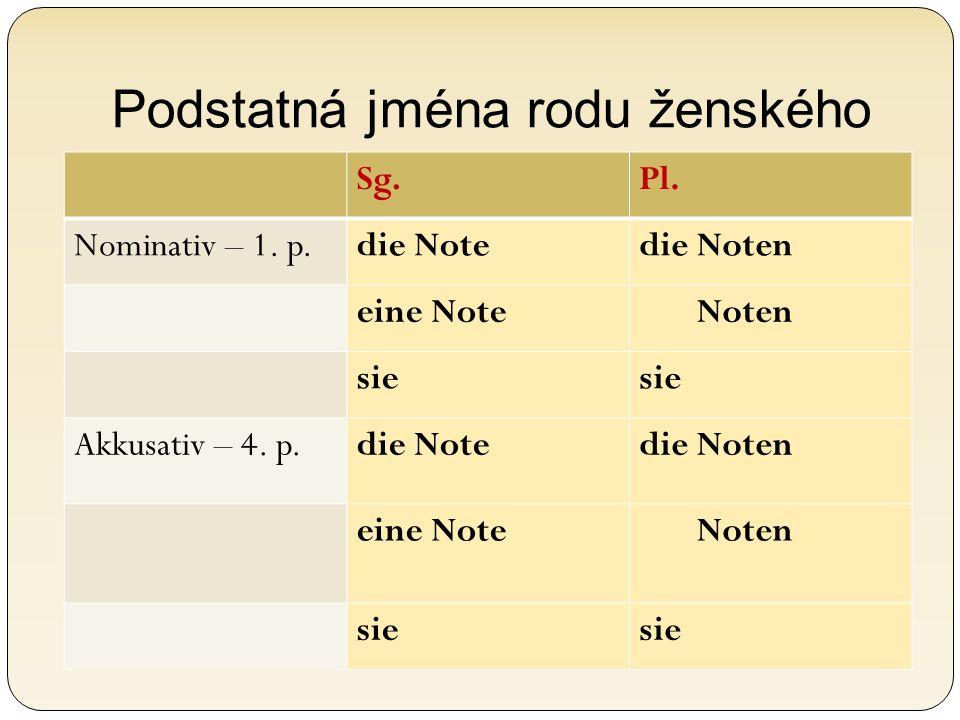 Podstatná jména rodu ženského Sg.Pl. Nominativ – 1. p.die Notedie Noten eine Note Noten sie Akkusativ – 4. p.die Notedie Noten eine Note Noten sie