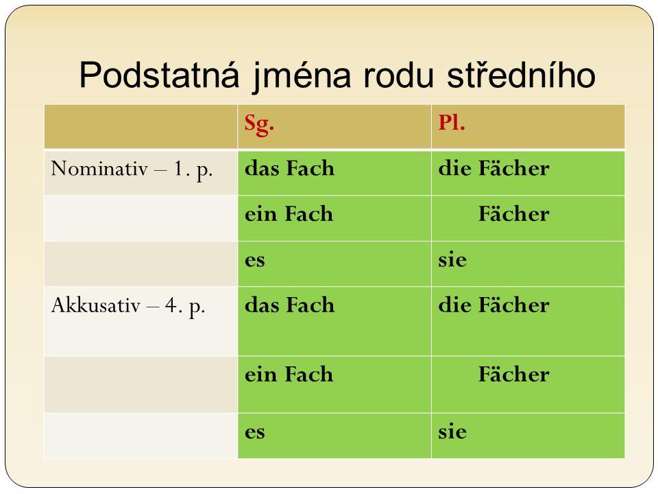 Podstatná jména rodu středního Sg.Pl. Nominativ – 1. p.das Fachdie Fächer ein Fach Fächer essie Akkusativ – 4. p.das Fachdie Fächer ein Fach Fächer es