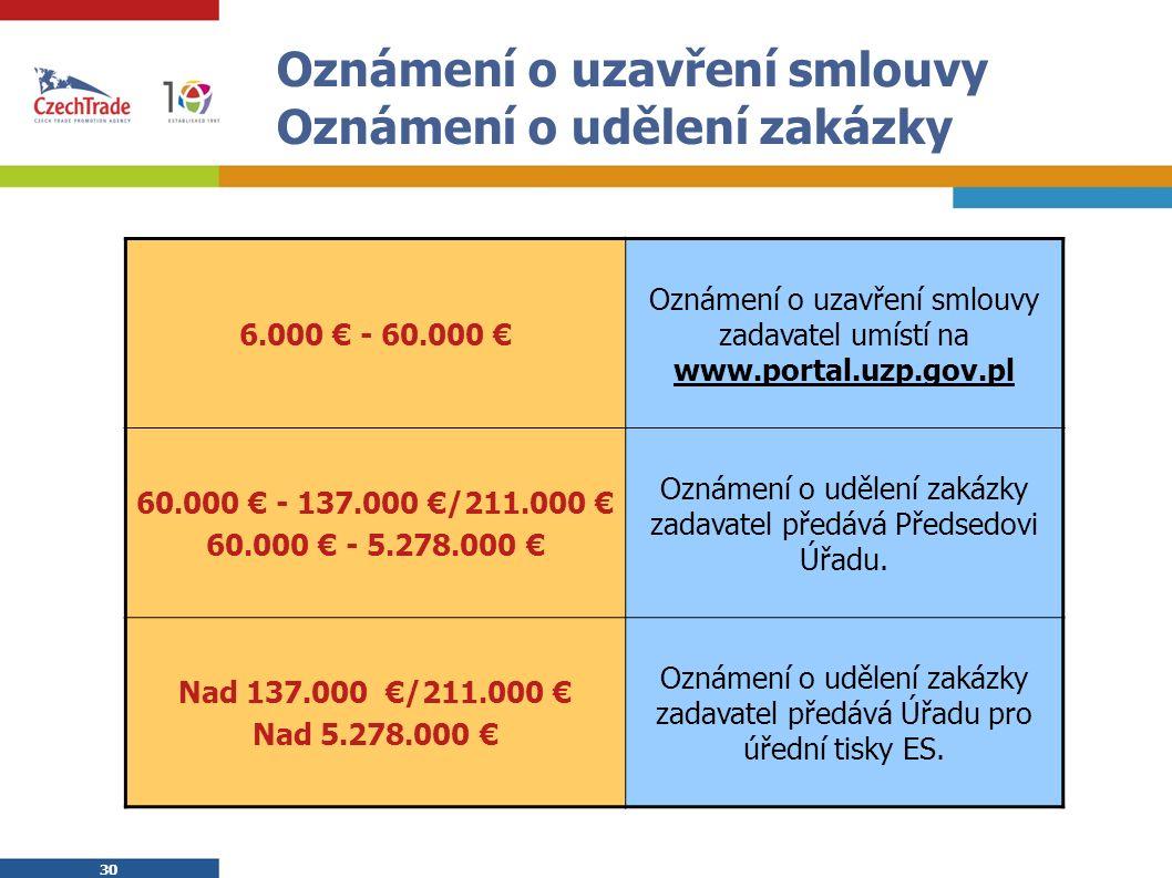 30 Oznámení o uzavření smlouvy Oznámení o udělení zakázky 6.000 € - 60.000 € Oznámení o uzavření smlouvy zadavatel umístí na www.portal.uzp.gov.pl 60.000 € - 137.000 €/211.000 € 60.000 € - 5.278.000 € Oznámení o udělení zakázky zadavatel předává Předsedovi Úřadu.