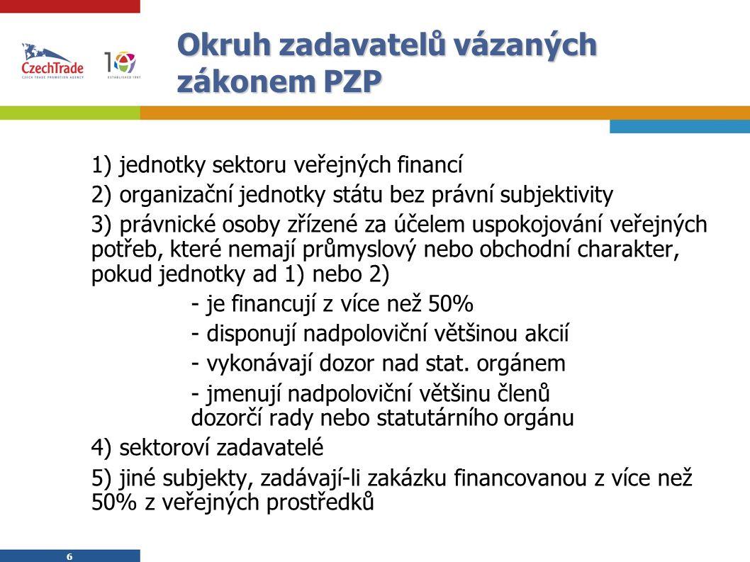 6 6 Okruh zadavatelů vázaných zákonem PZP 1) jednotky sektoru veřejných financí 2) organizační jednotky státu bez právní subjektivity 3) právnické oso