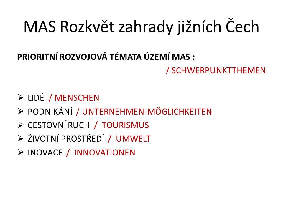 MAS Rozkvět zahrady jižních Čech PRIORITNÍ ROZVOJOVÁ TÉMATA ÚZEMÍ MAS : / SCHWERPUNKTTHEMEN  LIDÉ / MENSCHEN  PODNIKÁNÍ / UNTERNEHMEN-MÖGLICHKEITEN  CESTOVNÍ RUCH / TOURISMUS  ŽIVOTNÍ PROSTŘEDÍ / UMWELT  INOVACE / INNOVATIONEN