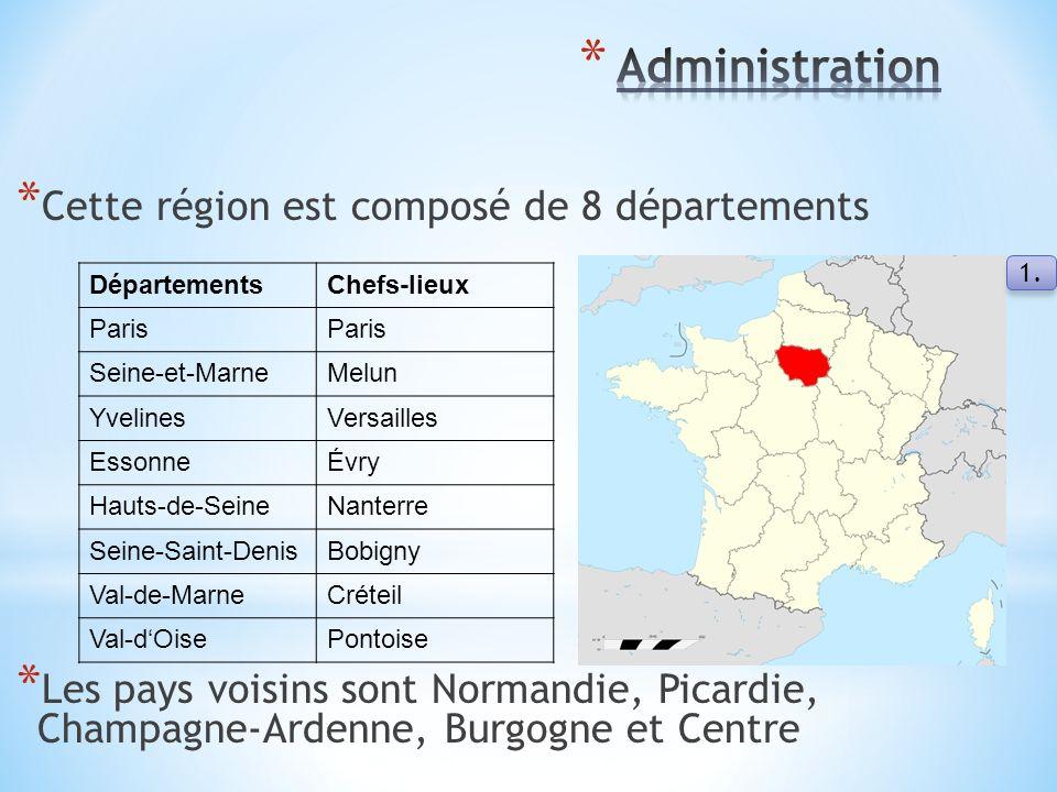 * Cette région est composé de 8 départements * Les pays voisins sont Normandie, Picardie, Champagne-Ardenne, Burgogne et Centre DépartementsChefs-lieux Paris Seine-et-MarneMelun YvelinesVersailles EssonneÉvry Hauts-de-SeineNanterre Seine-Saint-DenisBobigny Val-de-MarneCréteil Val-d'OisePontoise 1.