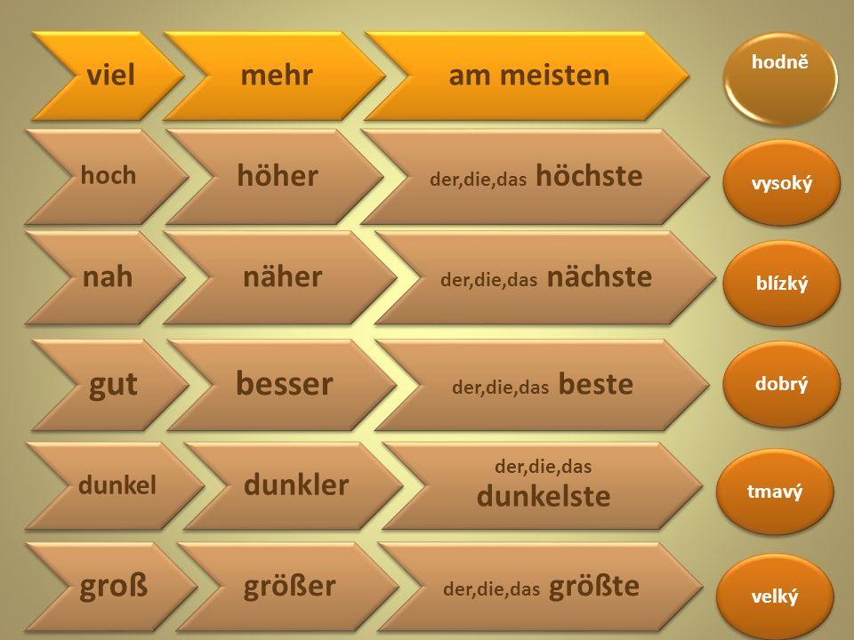 Nepravidelné stupňování přídavných jmen a příslovcí - překládej gutbesseram besten gern lieberam liebsten ofthäufigeram häufigsten rád často brzy dobře baldfrüheram frühesten