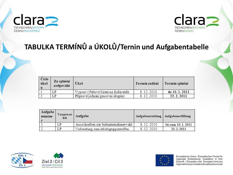 TABULKA TERMÍNŮ a ÚKOLŮ/Ternin und Aufgabentabelle Aufgabe numme r Verantwort lich Aufgabe AufgabenerteilungAufgabenerfüllung 1LPAusschreiben zur Subunternehmerwahl8.