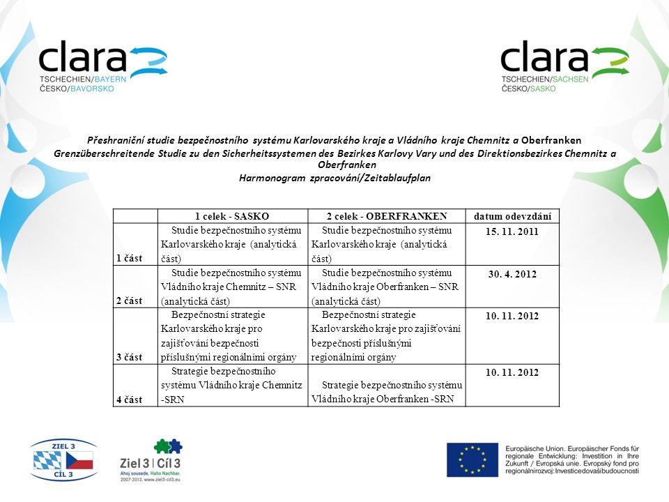 Přeshraniční studie bezpečnostního systému Karlovarského kraje a Vládního kraje Chemnitz a Oberfranken Grenzüberschreitende Studie zu den Sicherheitss