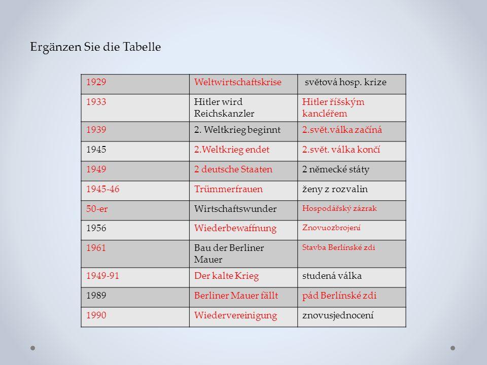 Ergänzen Sie die Tabelle 1929Weltwirtschaftskrise světová hosp. krize 1933Hitler wird Reichskanzler Hitler říšským kancléřem 19392. Weltkrieg beginnt2