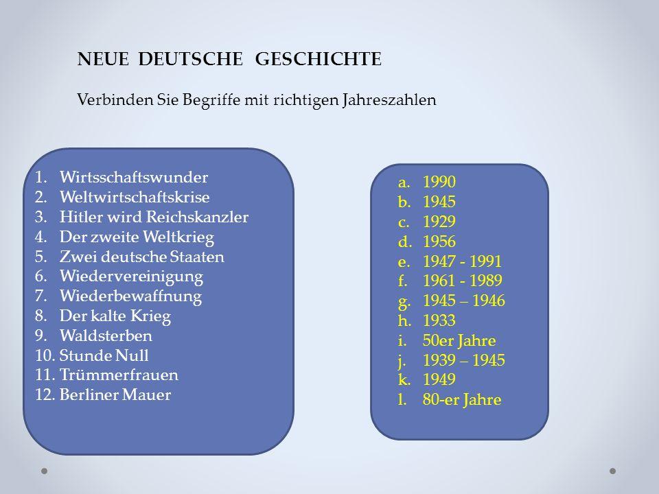 1.Wirtsschaftswunder 2.Weltwirtschaftskrise 3.Hitler wird Reichskanzler 4.Der zweite Weltkrieg 5.Zwei deutsche Staaten 6.Wiedervereinigung 7.Wiederbewaffnung 8.Der kalte Krieg 9.Waldsterben 10.Stunde Null 11.Trümmerfrauen 12.Berliner Mauer NEUE DEUTSCHE GESCHICHTE Verbinden Sie Begriffe mit richtigen Jahreszahlen a.1990 b.1945 c.1929 d.1956 e.1947 - 1991 f.1961 - 1989 g.1945 – 1946 h.1933 i.50er Jahre j.1939 – 1945 k.1949 l.80-er Jahre