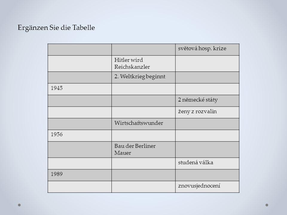 Ergänzen Sie die Tabelle světová hosp.krize Hitler wird Reichskanzler 2.