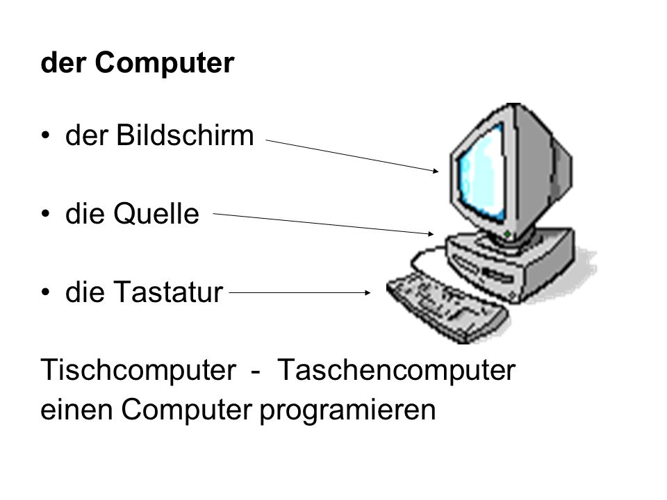 der Computer der Bildschirm die Quelle die Tastatur Tischcomputer - Taschencomputer einen Computer programieren