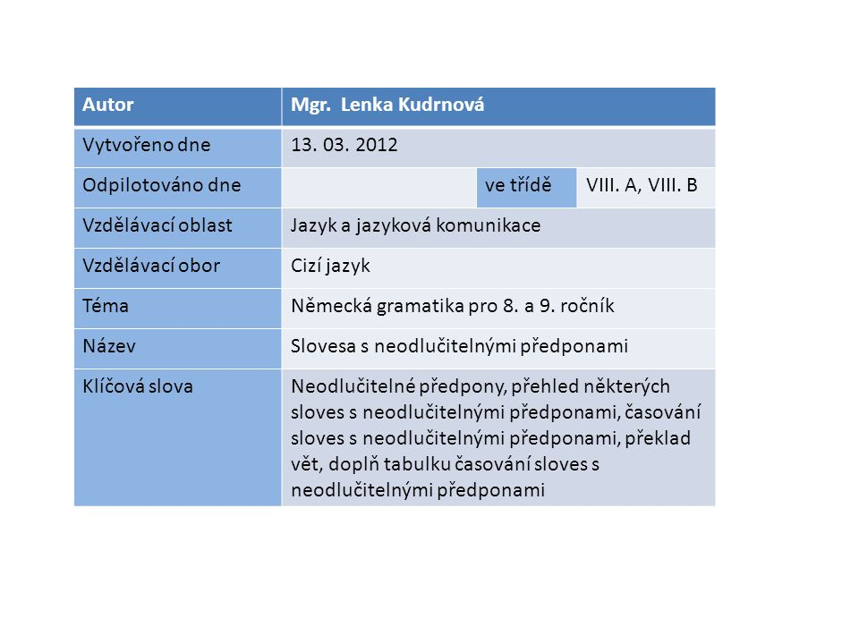 AutorMgr. Lenka Kudrnová Vytvořeno dne13. 03. 2012 Odpilotováno dneve tříděVIII. A, VIII. B Vzdělávací oblastJazyk a jazyková komunikace Vzdělávací ob