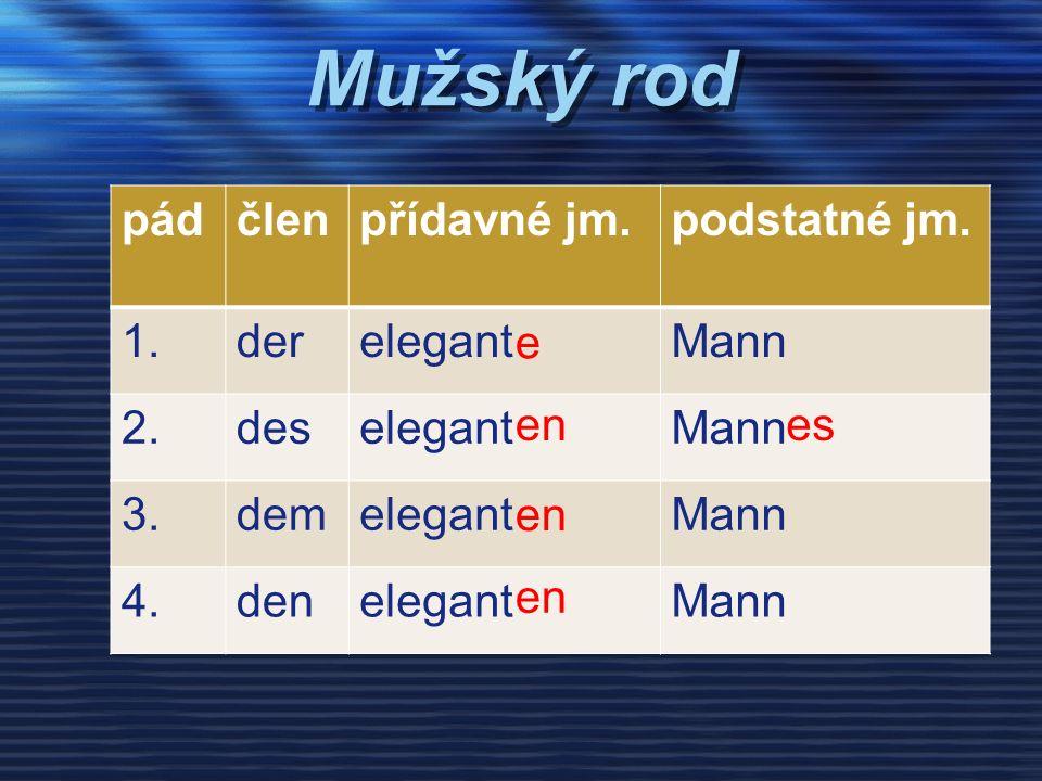 Mužský rod pádčlenpřídavné jm.podstatné jm. 1.derelegantMann 2.deselegantMann 3.demelegantMann 4.denelegantMann e en es