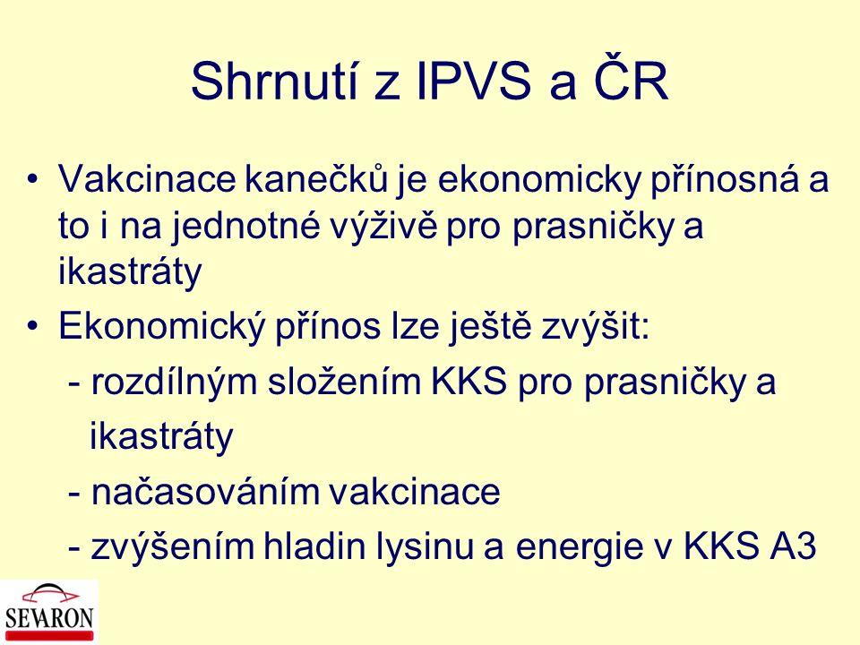 Shrnutí z IPVS a ČR Vakcinace kanečků je ekonomicky přínosná a to i na jednotné výživě pro prasničky a ikastráty Ekonomický přínos lze ještě zvýšit: -