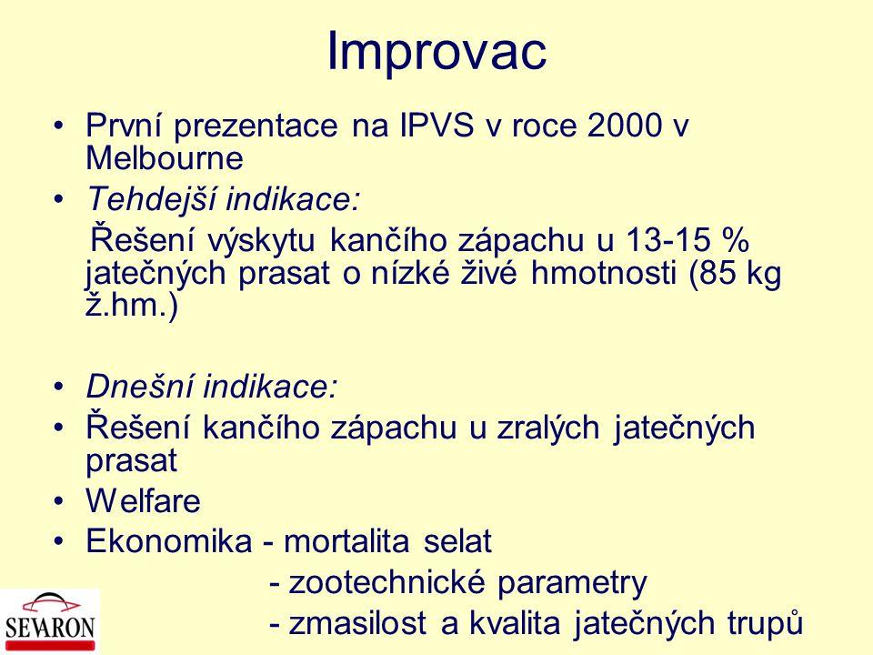 Improvac První prezentace na IPVS v roce 2000 v Melbourne Tehdejší indikace: Řešení výskytu kančího zápachu u 13-15 % jatečných prasat o nízké živé hm