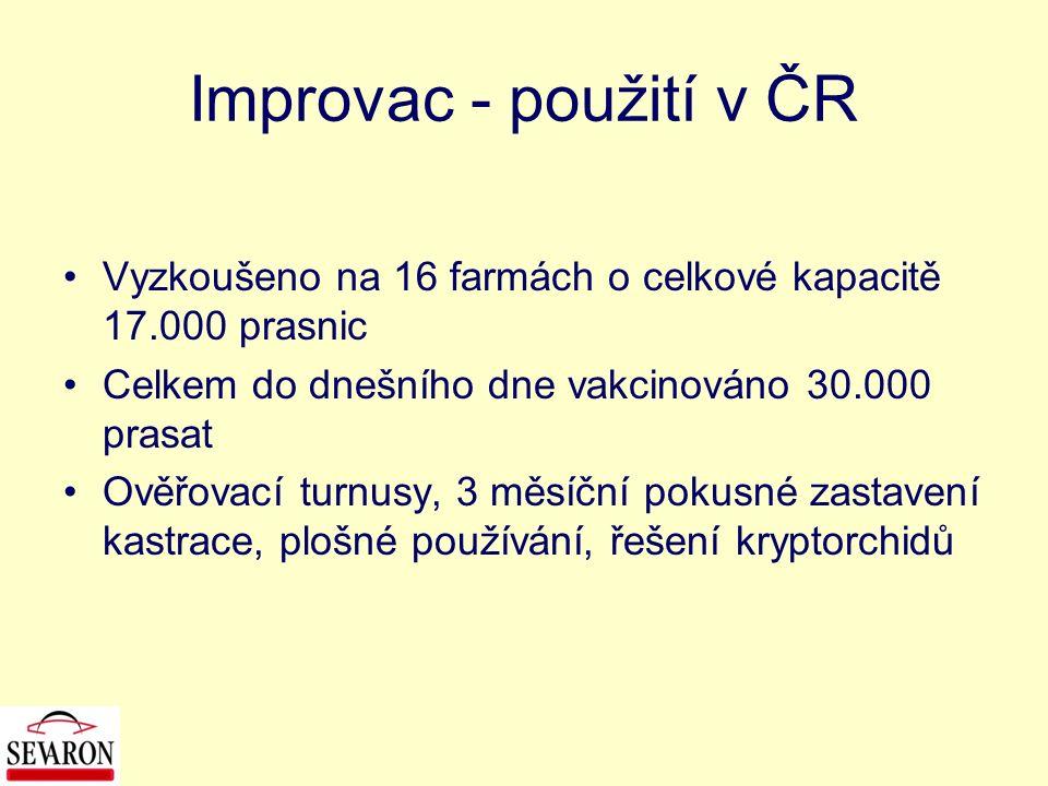 Improvac - použití v ČR Vyzkoušeno na 16 farmách o celkové kapacitě 17.000 prasnic Celkem do dnešního dne vakcinováno 30.000 prasat Ověřovací turnusy,