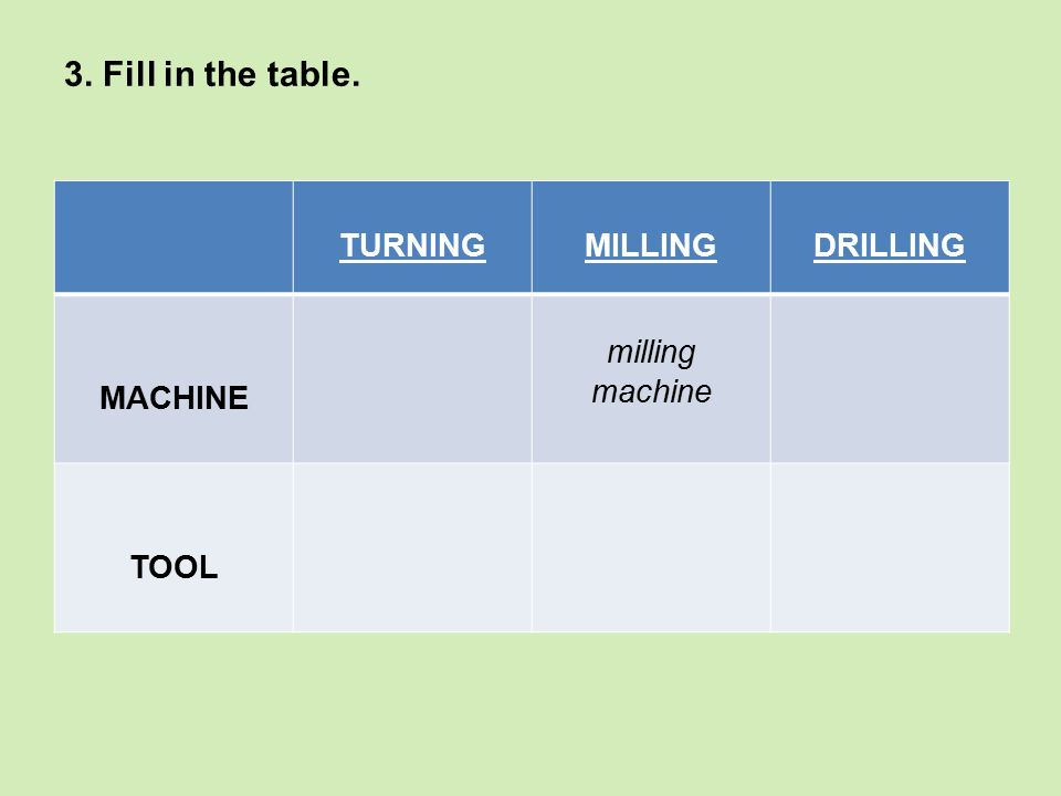 3. Fill in the table. TURNINGMILLINGDRILLING MACHINE milling machine TOOL