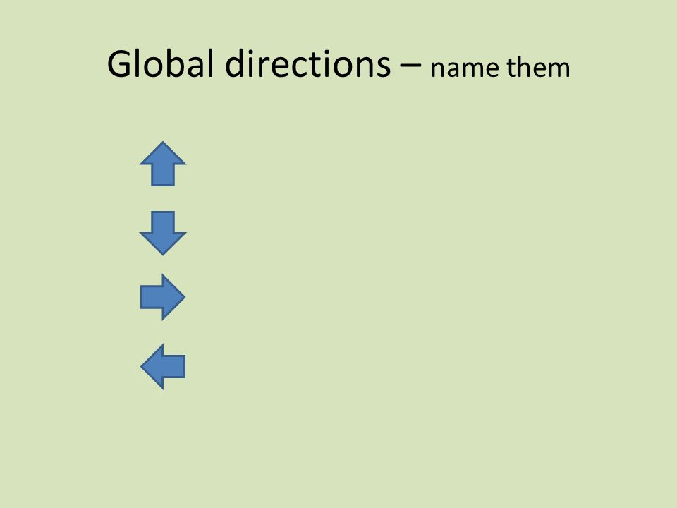 Global directions – name them