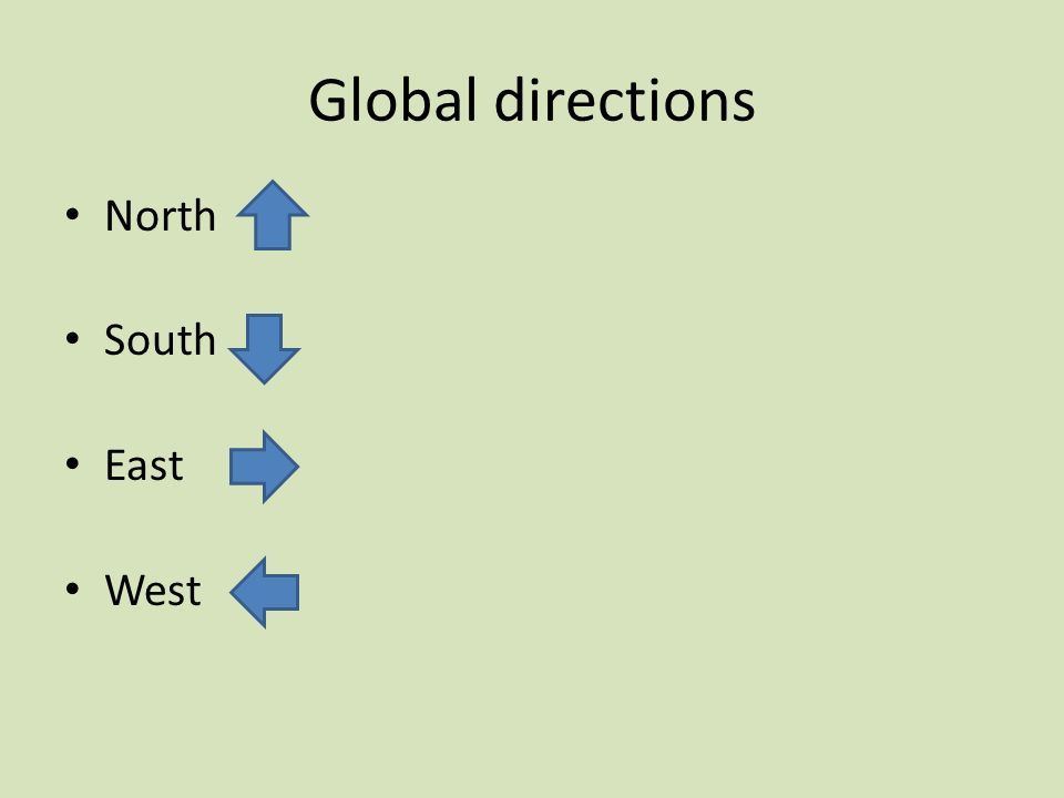 Global directions - result North South East West