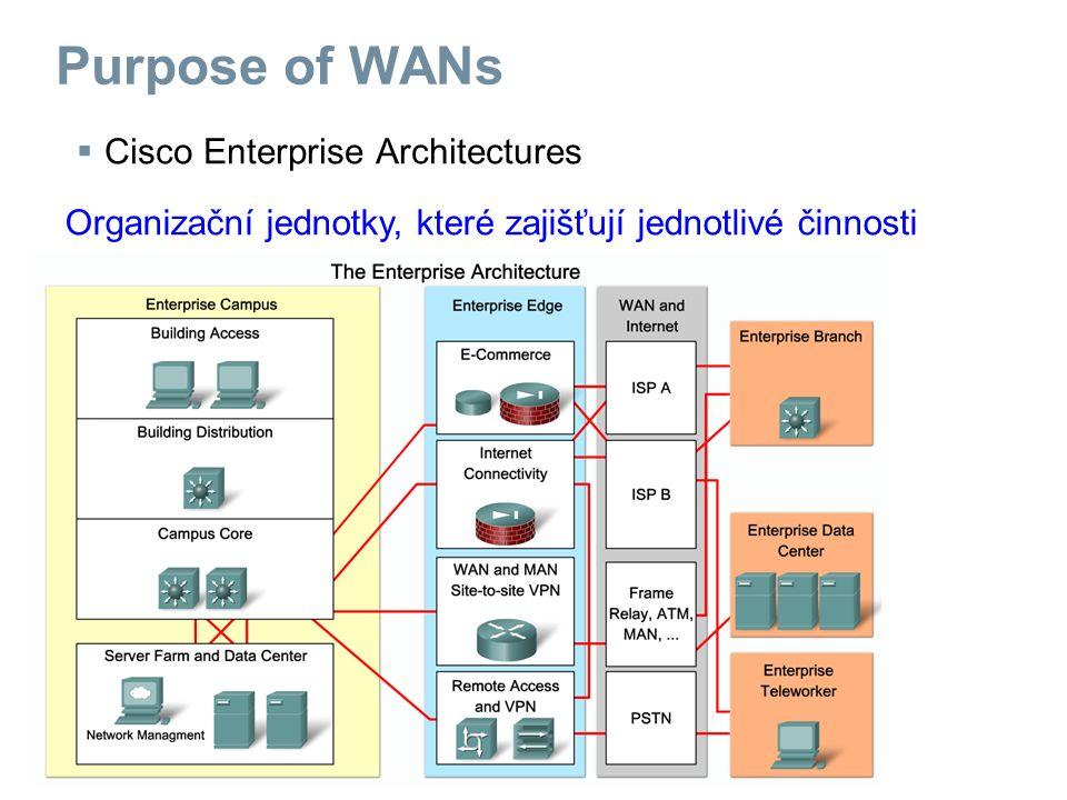  Cisco Enterprise Architectures Organizační jednotky, které zajišťují jednotlivé činnosti Purpose of WANs