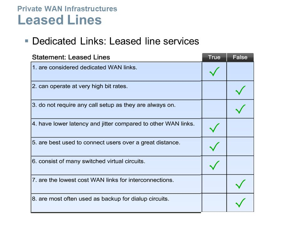  Dedicated Links: Leased line services Private WAN Infrastructures Leased Lines