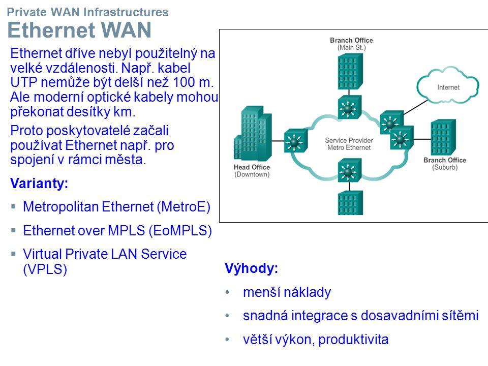 Private WAN Infrastructures Ethernet WAN Ethernet dříve nebyl použitelný na velké vzdálenosti.