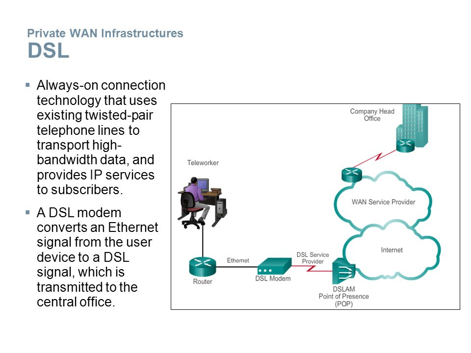Private WAN Infrastructures DSL  Always-on connection technology that uses existing twisted-pair telephone lines to transport high- bandwidth data, and provides IP services to subscribers.